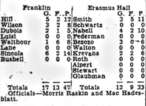 1946 psal final box score